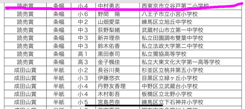 第36回成田山競書大会で三人の生徒が大賞を受賞しました